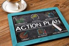 Carta do plano de ação com palavras-chaves e elementos fotos de stock royalty free