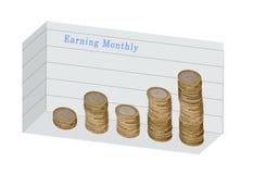 Carta do salário Imagens de Stock Royalty Free