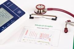 Carta do sinal do Vitals, gráficos médicos e pressão sanguínea de medição Imagem de Stock Royalty Free