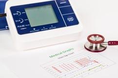 Carta do sinal do Vitals, gráficos médicos e pressão sanguínea de medição w Fotos de Stock Royalty Free