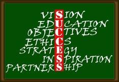 Carta do sucesso Imagem de Stock Royalty Free