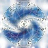 Carta do zodíaco Imagens de Stock Royalty Free