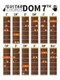 Carta dominante de los séptimos acordes para la guitarra con la posición de los fingeres Foto de archivo