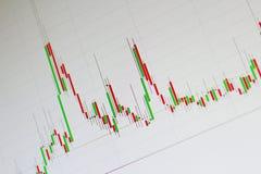 Carta dos preços de títulos Imagens de Stock Royalty Free