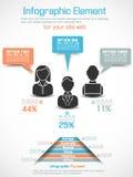 Carta e gráfico de elementos de Infographic Fotografia de Stock Royalty Free