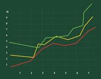 Carta Editable del gráfico del diagrama del negocio Imágenes de archivo libres de regalías