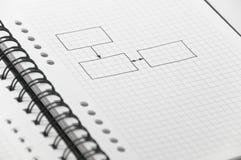 Carta em branco simples esboç no caderno Imagens de Stock Royalty Free