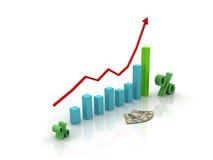 A carta financeira Imagem de Stock