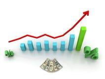 A carta financeira Foto de Stock