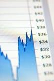Carta financeira Imagem de Stock Royalty Free