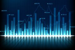 Carta financeira do gráfico Imagens de Stock Royalty Free