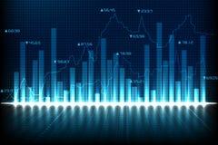 Carta financiera del gráfico Imágenes de archivo libres de regalías