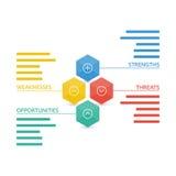 Carta geométrica colorida del diagrama del negocio del empollón ilustración del vector