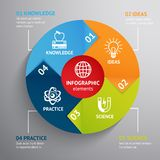 Carta infographic de la educación Imagen de archivo libre de regalías