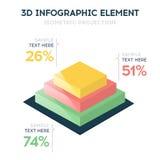 Carta isométrica do vetor 3d Imagens de Stock