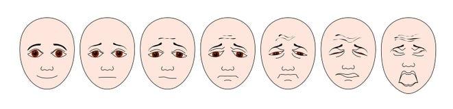 Carta pediátrica del dolor de las caras Foto de archivo