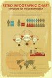 Carta retra de Infographic con la correspondencia de mundo Foto de archivo libre de regalías