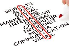 Carta social dos media Imagem de Stock