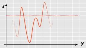 Carta viva, animación simplemente del 2.o gráfico con la curva azul, roja y verde, diagrama en el papel ajustado