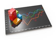 Carta y gráficos financieros de negocio Foto de archivo libre de regalías