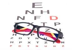 Carta y vidrios del cuidado del ojo Imagenes de archivo