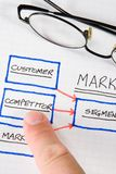 Cartas & gráficos de negócio Imagens de Stock Royalty Free