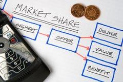Cartas & gráficos de negócio Imagem de Stock Royalty Free