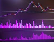 Cartas de instrumentos financeiros com vário tipo de indicadores Fotos de Stock