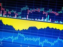 Cartas de instrumentos financeiros com vário tipo de indicadores Foto de Stock Royalty Free