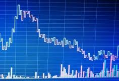 Cartas de instrumentos financeiros com vário tipo de indicadores Imagens de Stock Royalty Free
