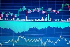 Cartas de instrumentos financeiros com vário tipo de indicadores Imagem de Stock