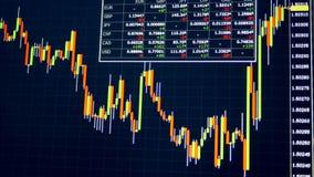 Cartas de moneda que mueven encendido un monitor durante el comercio Concepto comercial en l?nea almacen de video
