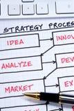 Cartas de negócio Imagem de Stock