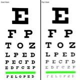 Cartas de ojo Imagen de archivo