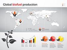 Cartas globais da produção do combustível biológico Fotos de Stock Royalty Free
