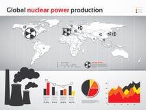 Cartas globais da produção energética da fissão nuclear Fotografia de Stock Royalty Free
