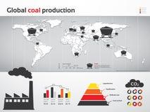 Cartas globais da produção energética de carvão Imagens de Stock
