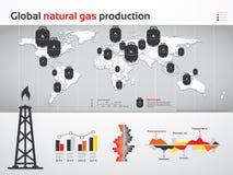 Cartas globais da produção energética do gás natural Imagem de Stock Royalty Free