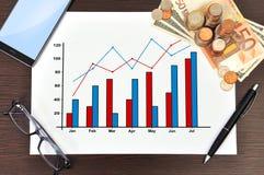 Cartaz com gráfico Imagem de Stock
