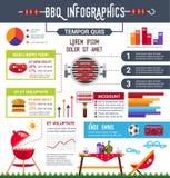 Cartaz da informação do BBQ, folheto com ícones lisos e inforgrapics Imagem de Stock