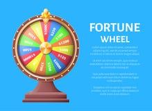 Cartaz da roda da fortuna, lugar para o comprimento completo do texto ilustração royalty free