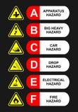 Cartaz da segurança de seis perigos na fábrica ilustração royalty free