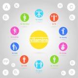 Cartaz das vitaminas no fundo claro ilustração stock