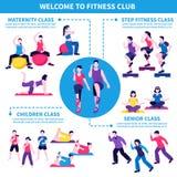 Cartaz de Infographic das classes de clube da aptidão ilustração royalty free