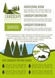 Cartaz do vetor para a empresa do projeto do jardim da paisagem Foto de Stock Royalty Free