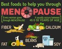 Cartaz infographic dos fatos da menopausa ilustração do vetor