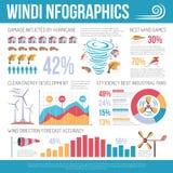 Cartaz liso de Infographic das energias eólicas ecológicas ilustração royalty free