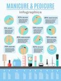 Cartaz liso dos elementos de Infographic do pedicure do tratamento de mãos ilustração stock