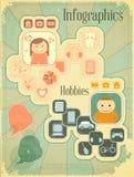 Cartaz retro - passatempos ilustração stock