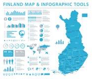 Carte de la Finlande - illustration graphique de vecteur des informations détaillées Photos libres de droits